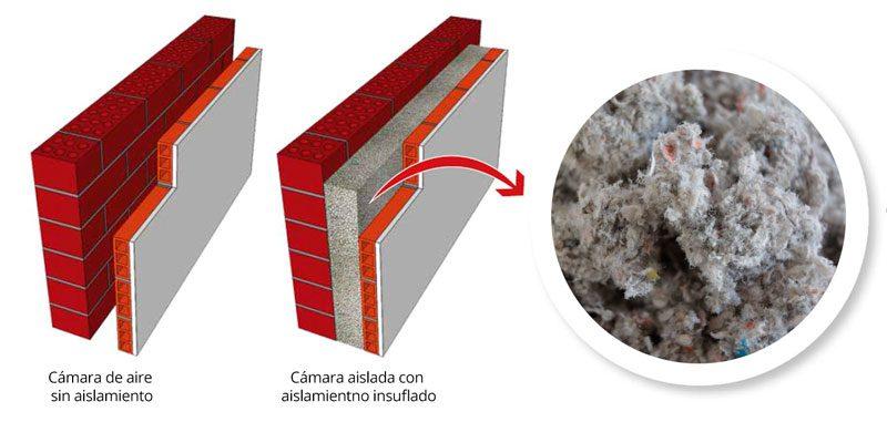 Aislamiento insuflado aislamiento t rmico - Mejor aislante termico paredes ...