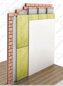 Insonorizar correctamente una habitaci n ecogreenhome - Materiales para insonorizar paredes ...