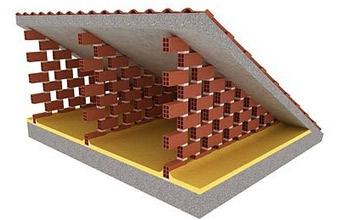 Aislamiento t rmico ecogreenhome for Aislamiento termico en fachadas por el interior